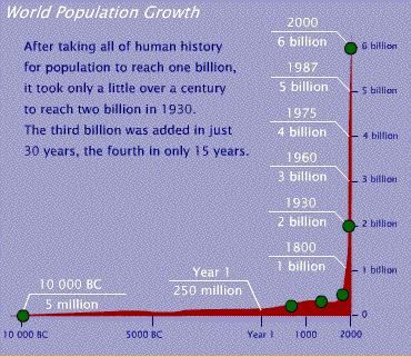 populationgrowth.JPG