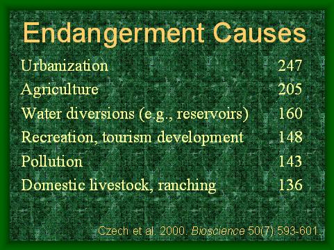 causes of biodiversity loss 1.JPG